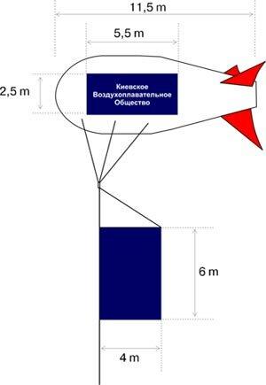 Схема дирижабля и размещения